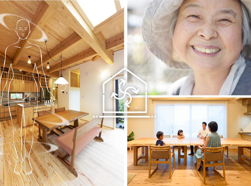 化学物質過敏症・アレルギー・シックハウスを改善する健康住宅イメージ